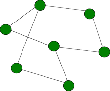 Zufallsnetzwerk